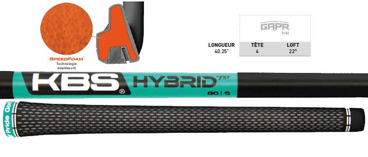 hybride Taylormade GAPR HI